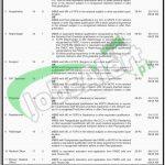 Govt M.Nawaz Shrif Hsptl