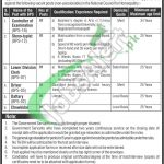 National Council for Homeopathy Jobs