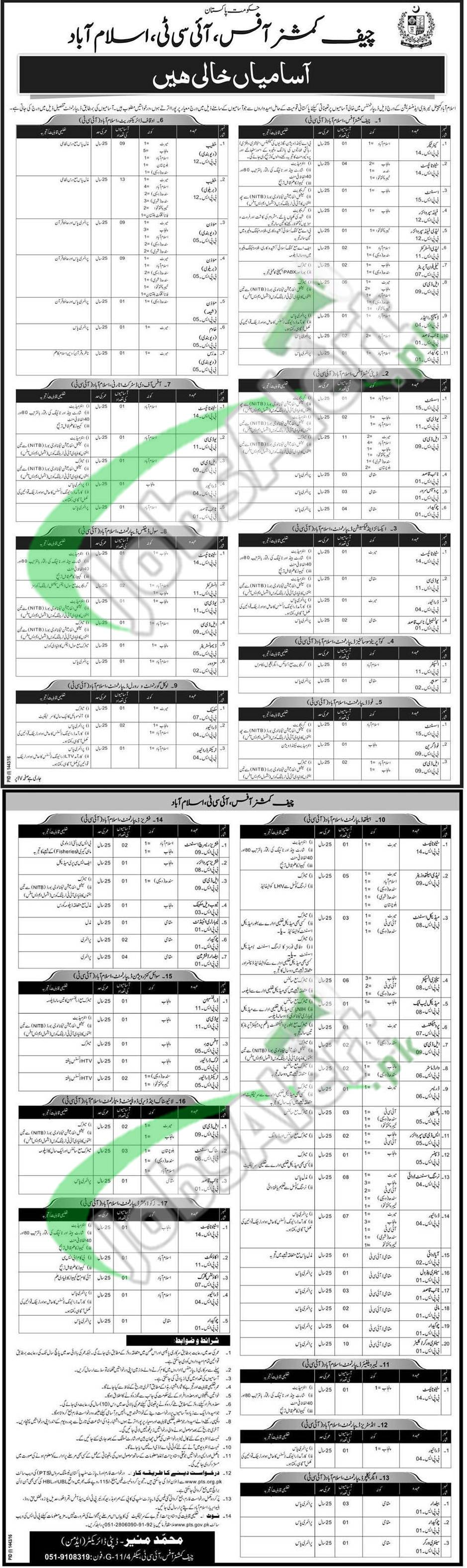Islamabad Capital Territory Administration Jobs
