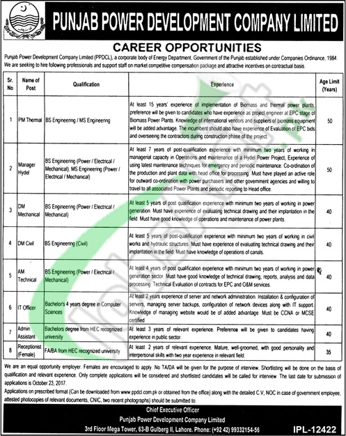Punjab Power Development Company Jobs