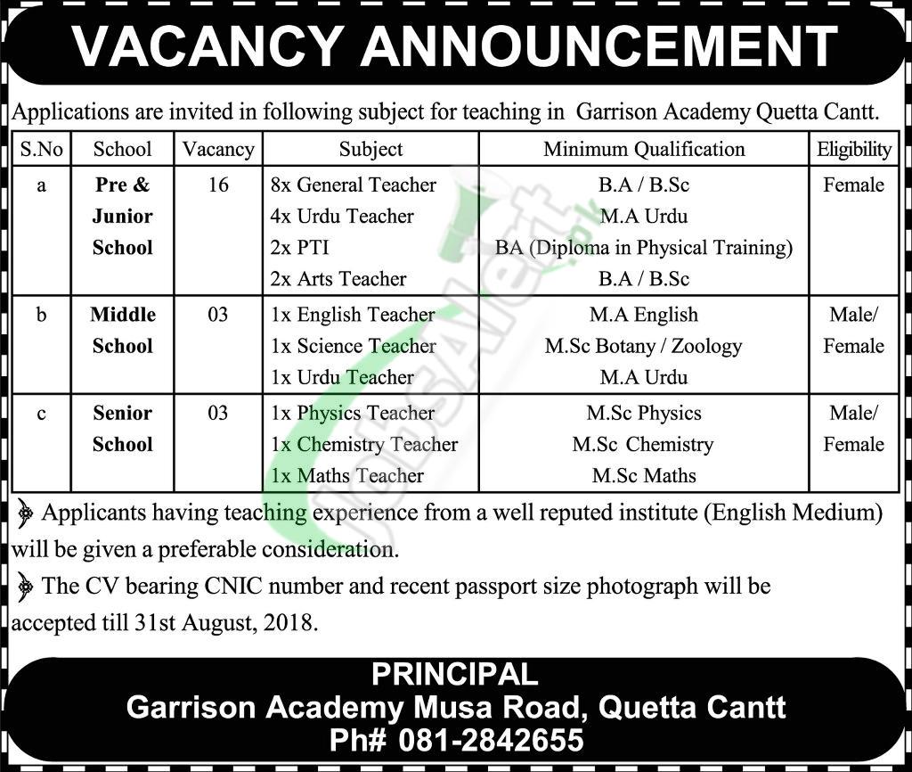 Garrison Academy Quetta Cantt Jobs