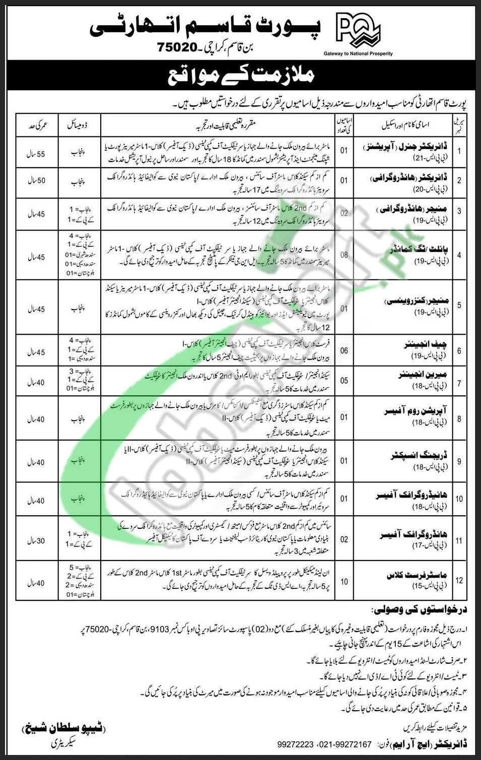Port Qasim Jobs in Karachi 2019