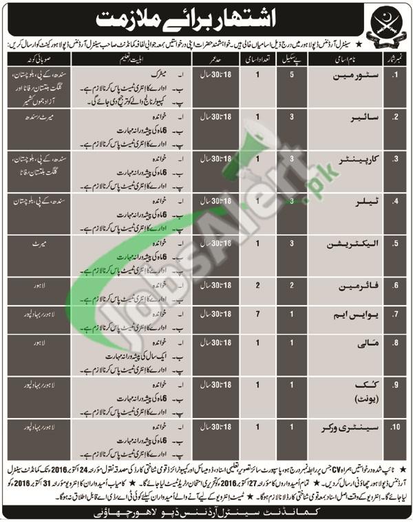 Central Ordnance Depot Lahore Jobs