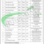 City District Govt Educational Institutes