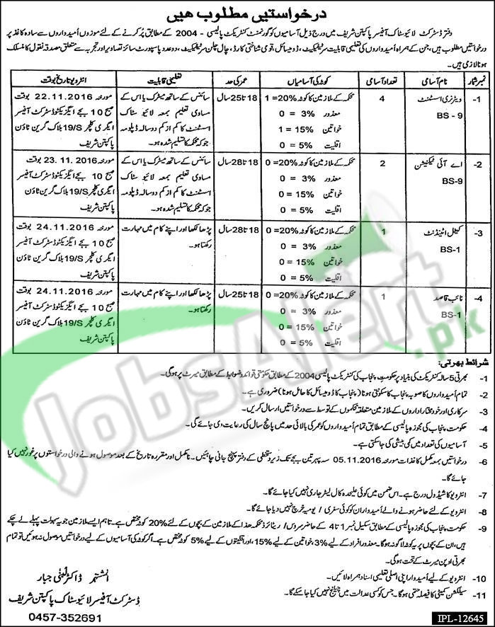 Livestock and Dairy Development Department Pakpattan 2016