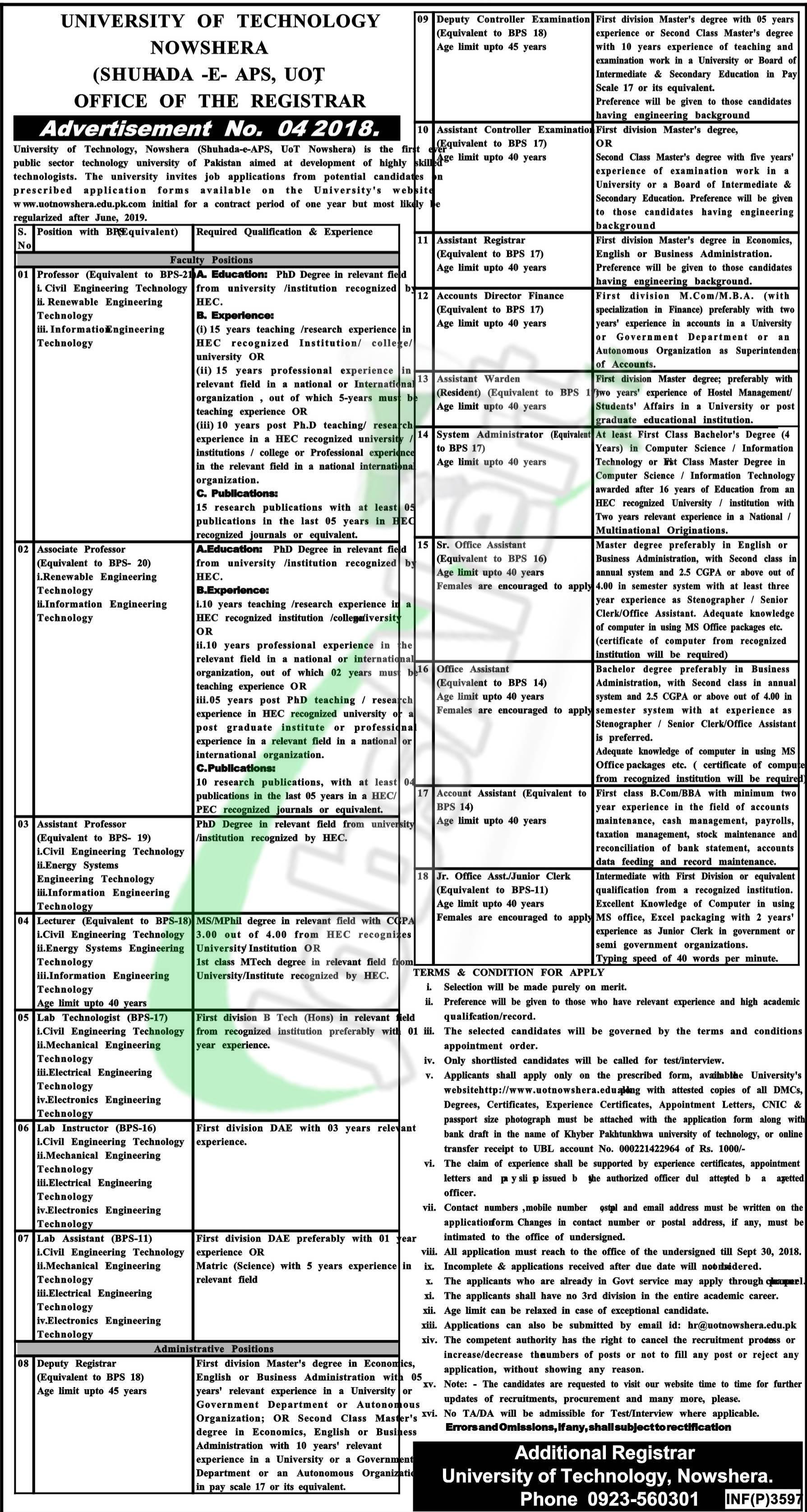UOT Nowshera Jobs