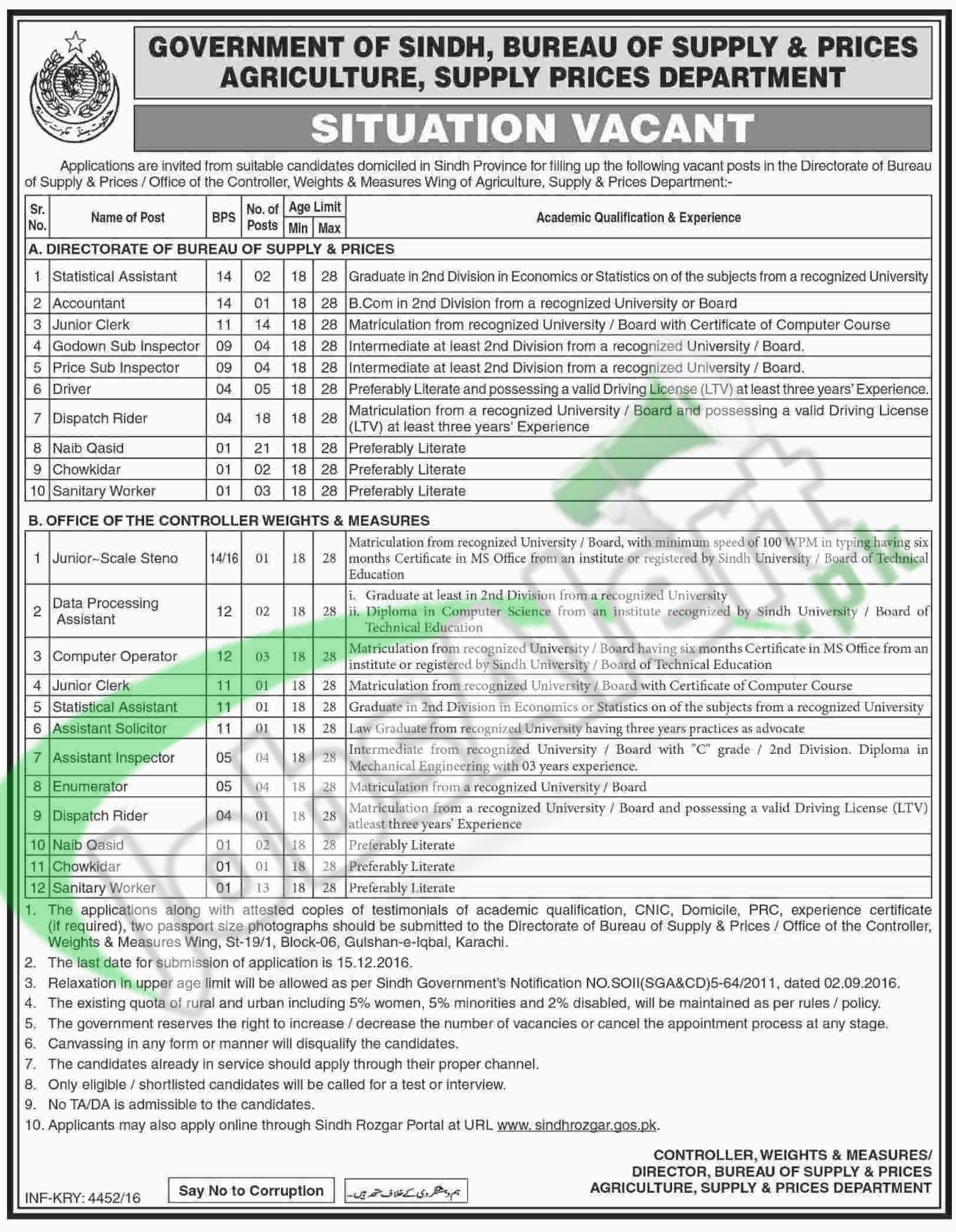 Agriculture Supply & Prices Department Sindh