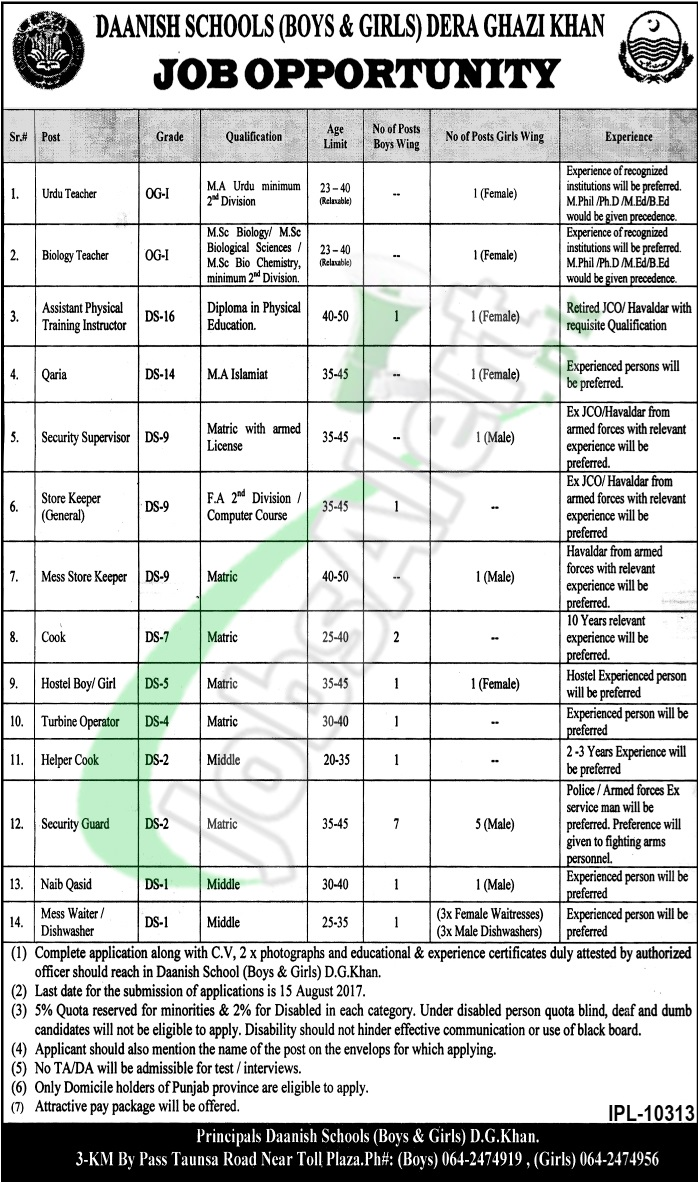Daanish School DG Khan Jobs 2018 For Academic & Non-Academic Staff