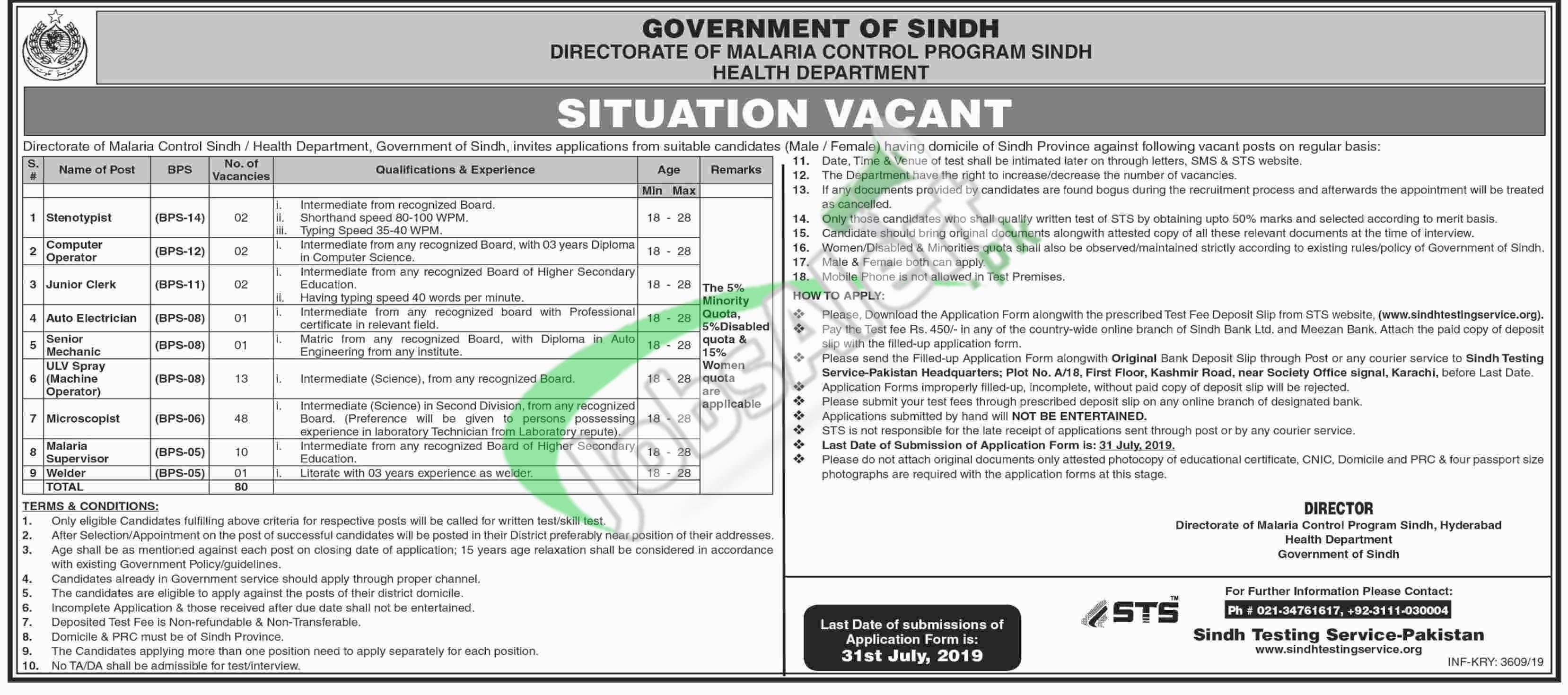 Malaria Control Program Sindh Jobs 2019