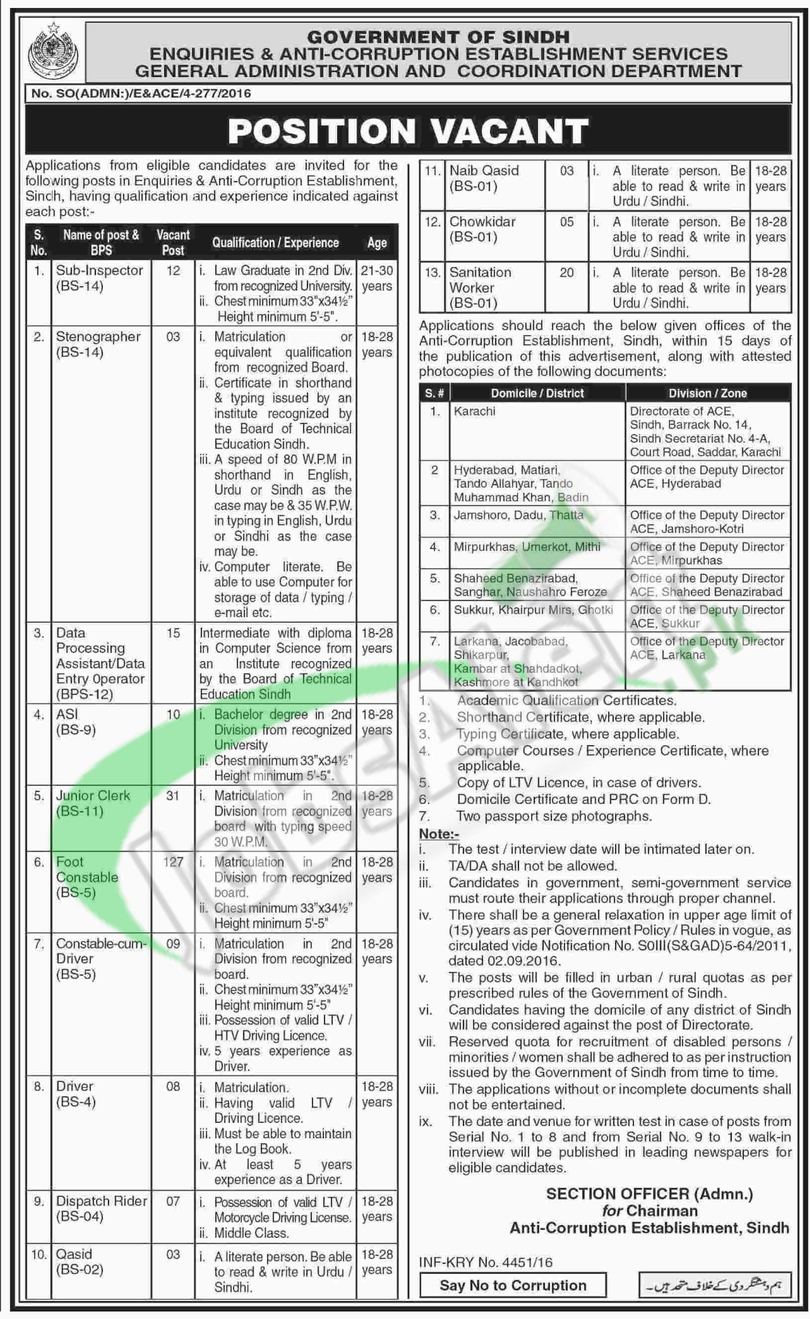 Enquiries & Anti Corruption Establishment Department