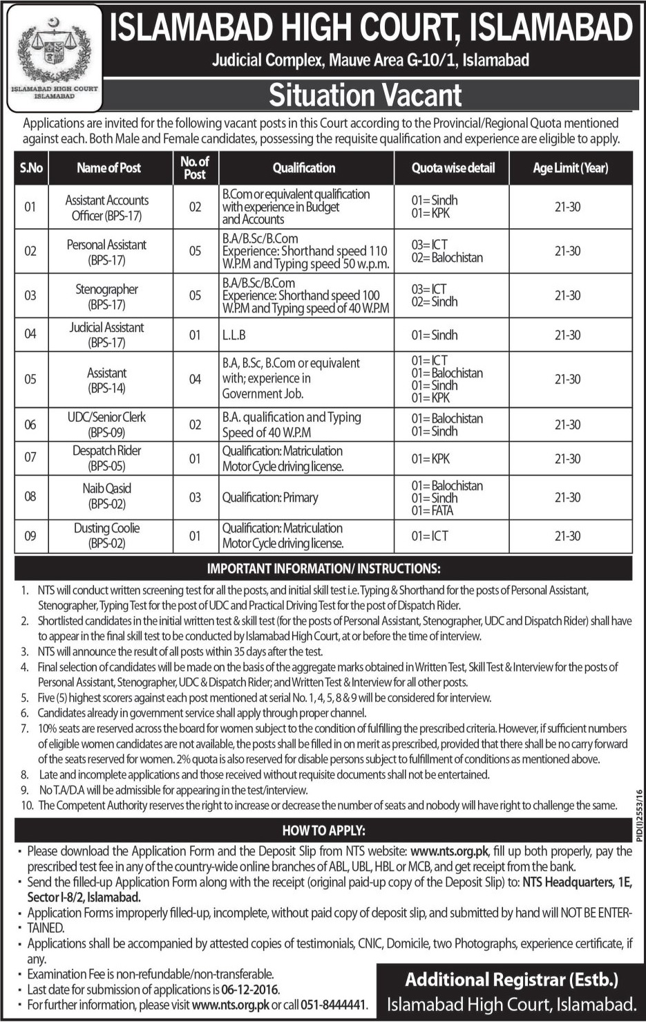 Islamabad High Court Jobs