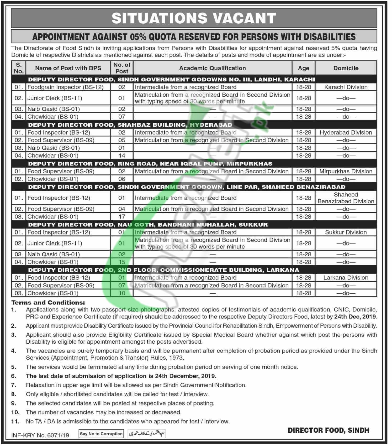 Situations Vacant Food Department Sindh