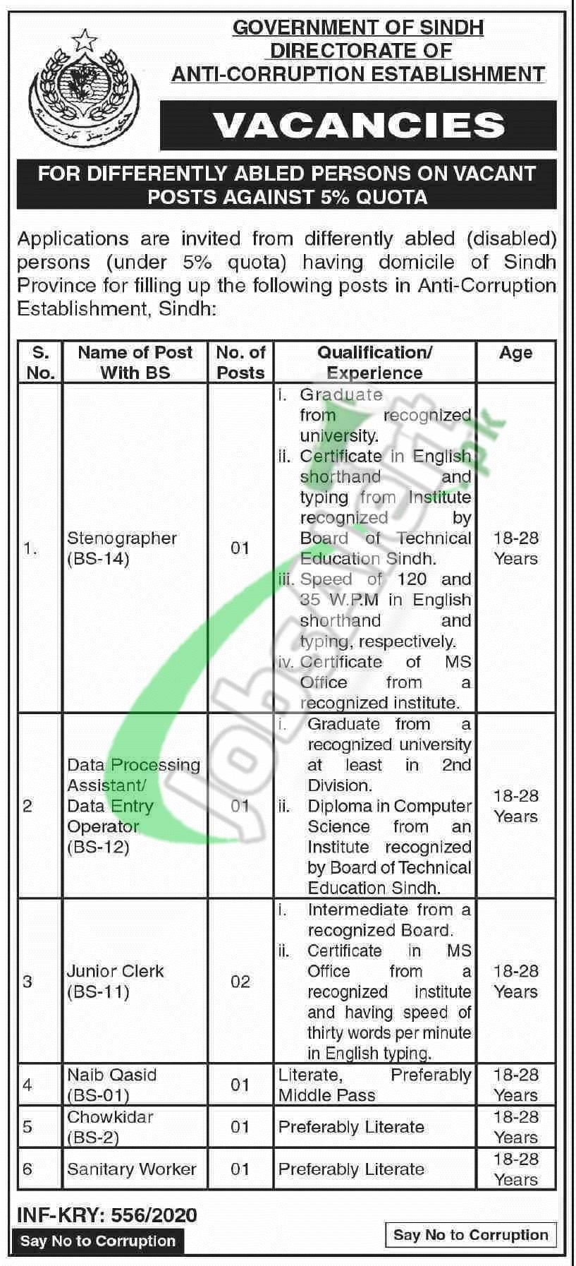 Anti Corruption Establishment Department Sindh Jobs