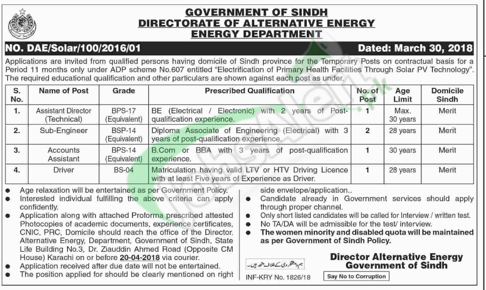 Energy Department Sindh Jobs