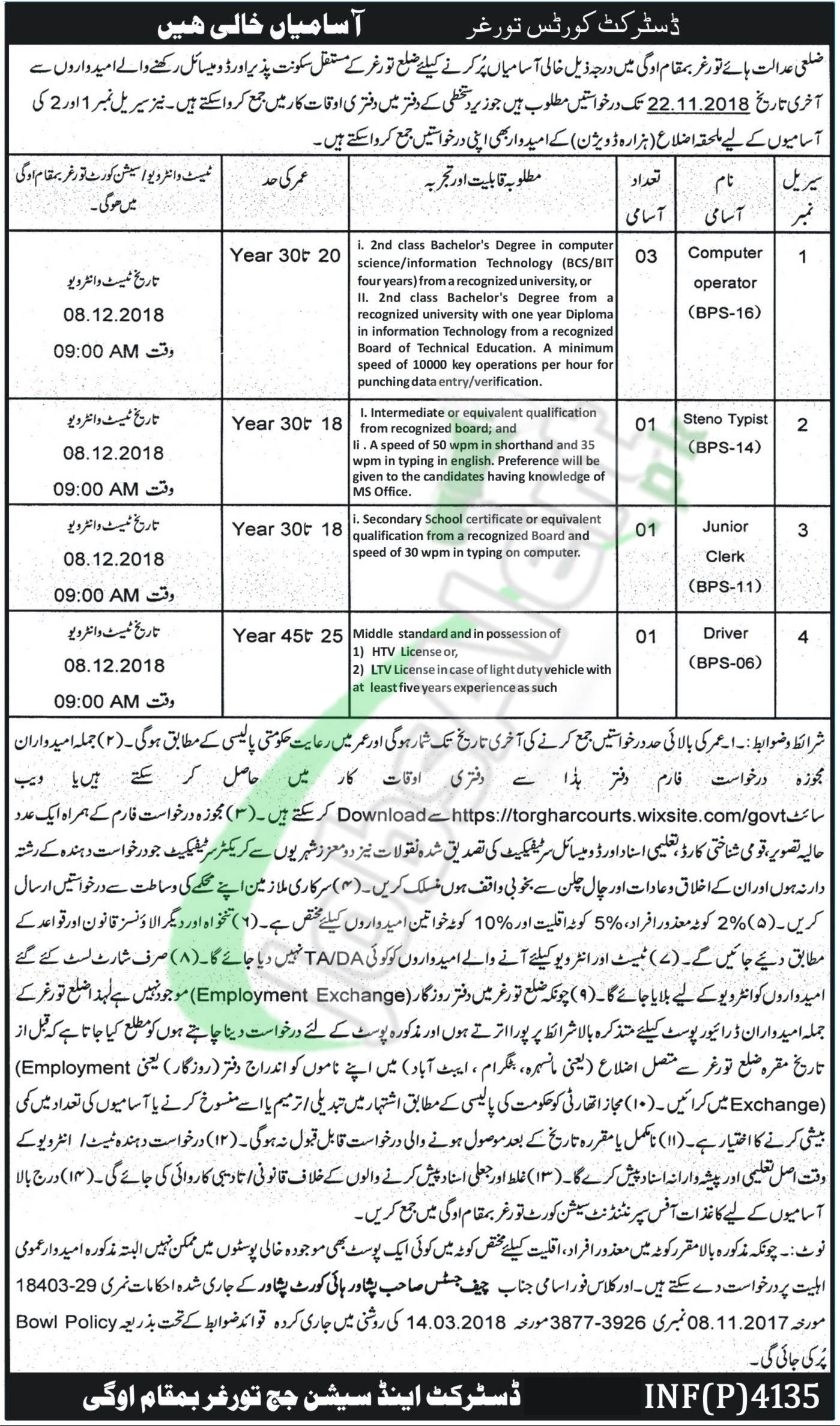 District and Session Court Torghar Jobs