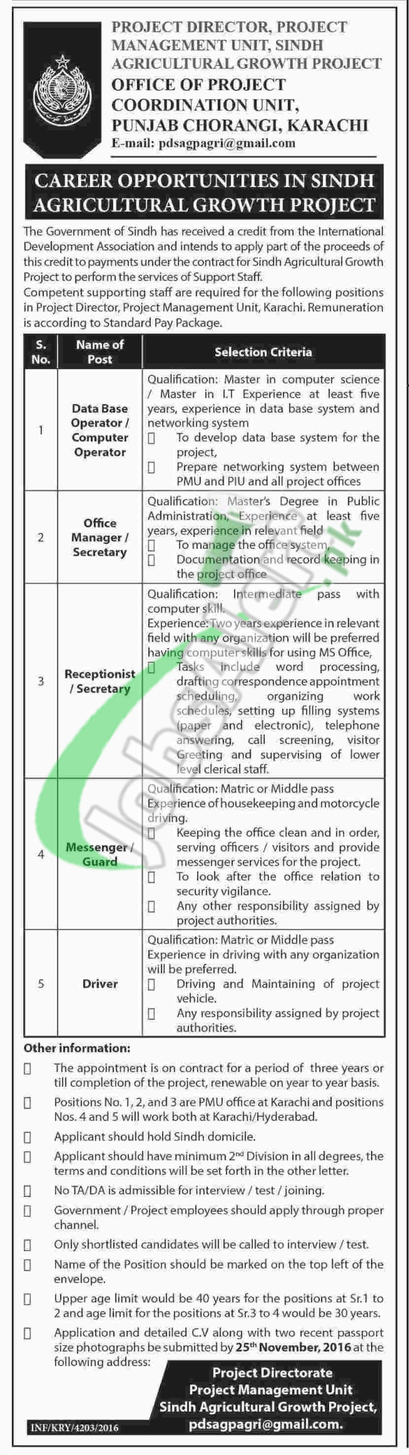 Sindh Agriculture Growth Project Jobs