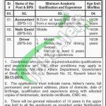 Minorities Affairs Department Sindh Jobs