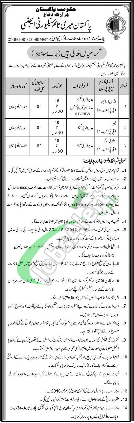 Pakistan Maritime Security Agency Civilian Jobs