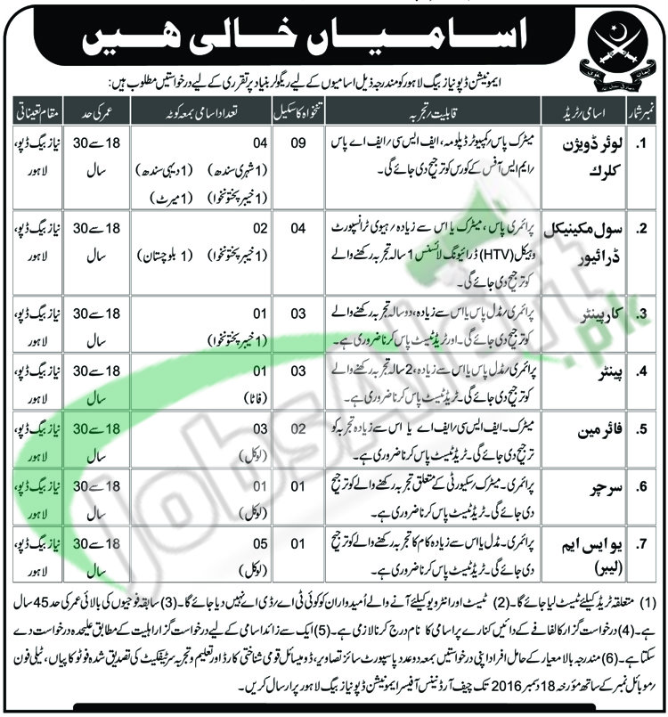 Ammunition Depot Niaz Baig Lahore
