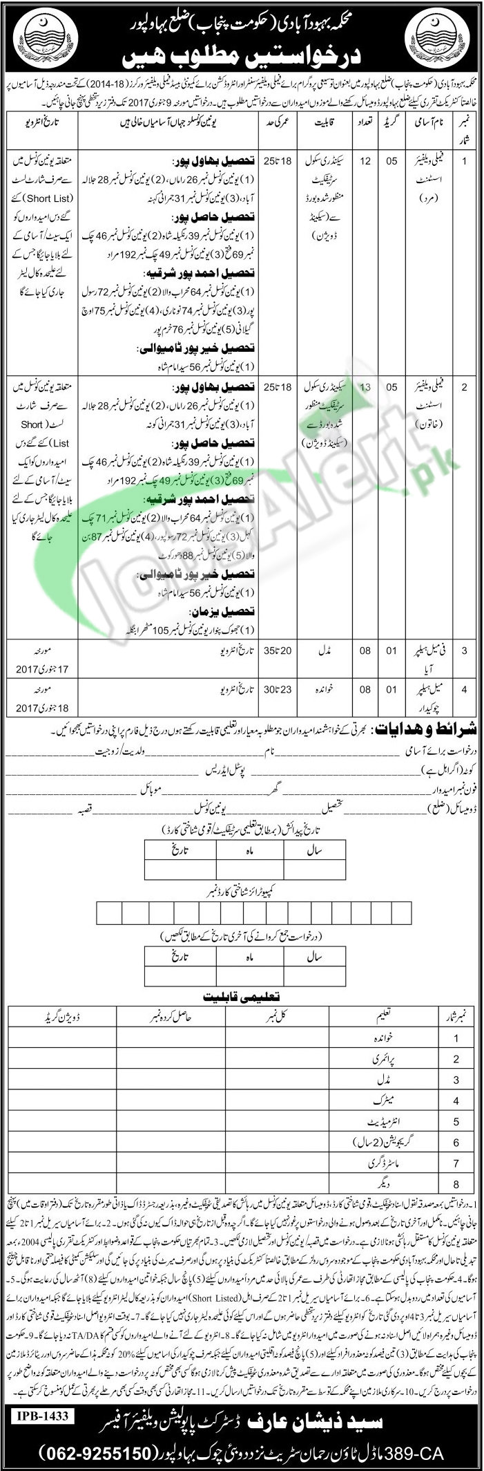 Population Welfare Department Bahawalpur