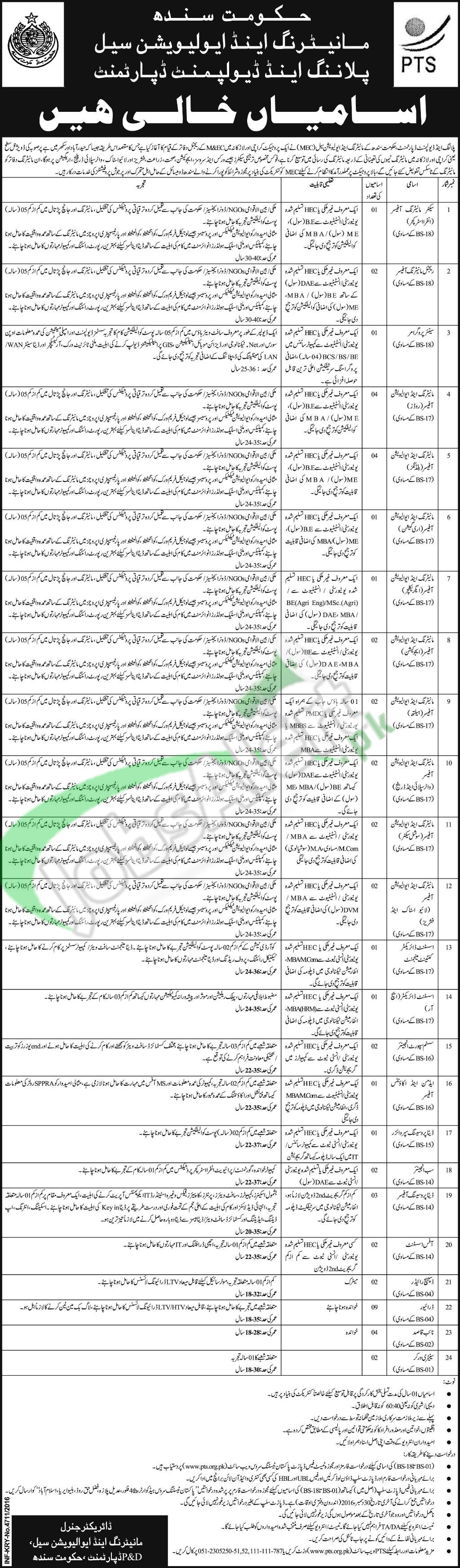 Monitoring & Evaluation Cell Sindh Jobs