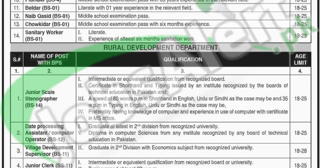 Diploma Electronics Overseas Jobs Everything About