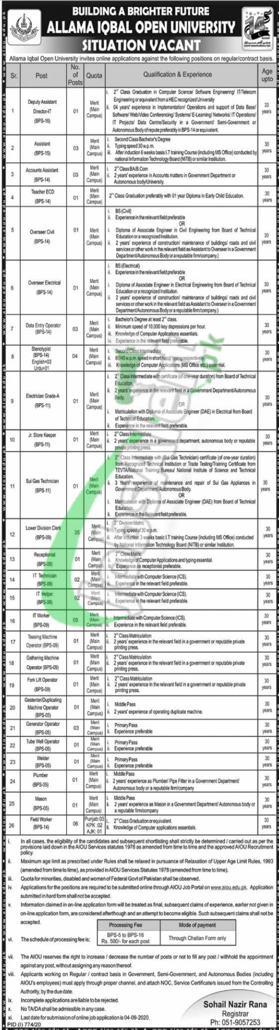 aiou.edu.pk Jobs
