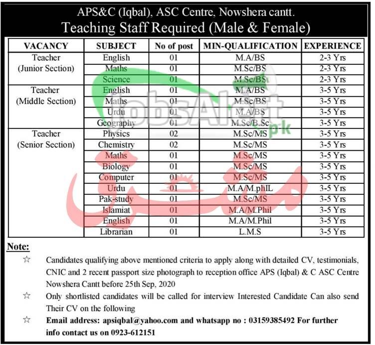 Army Public School & College (Iqbal) Nowshera Cantt Jobs