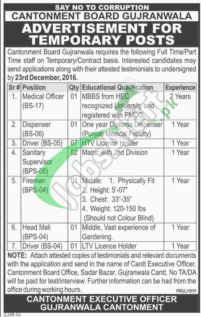 Cantonment Board Gujranwala Jobs