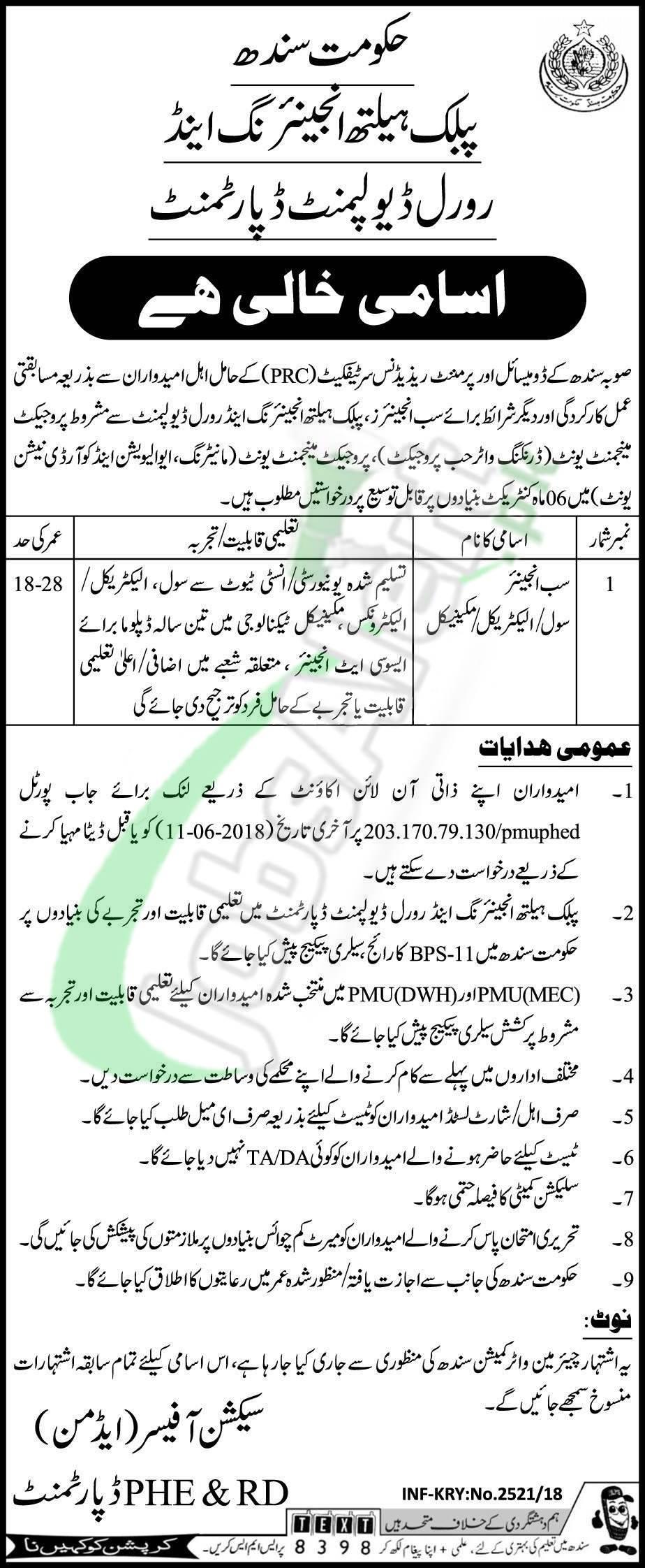 Public Health Engineering Sindh Jobs
