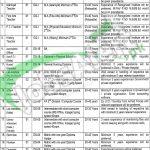 Govt Girls High School No,01 (Centre of Excellence) Hafizabad