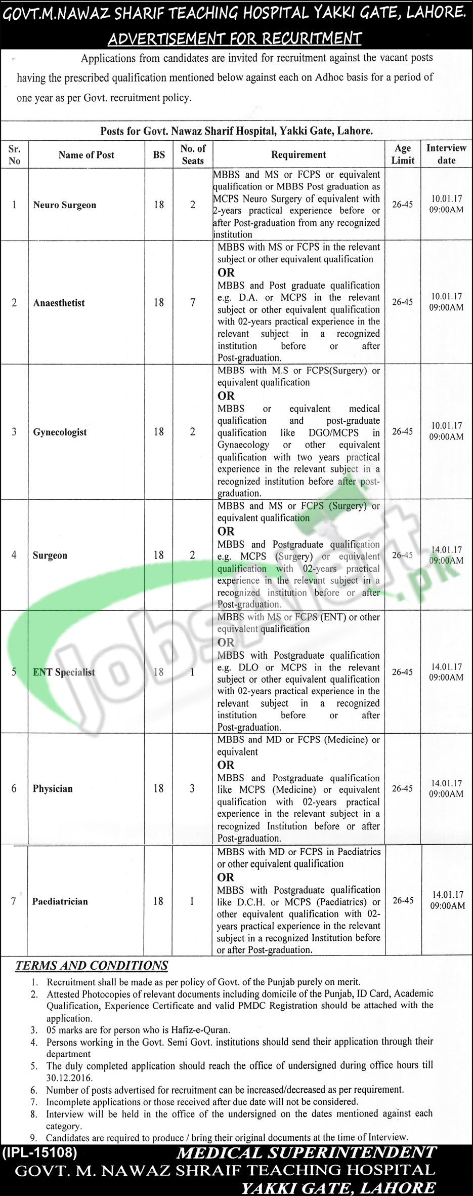 Govt M. Nawaz Sharif Teaching Hospital Lahore Jobs