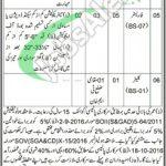 Forest Department Sindh Jobs