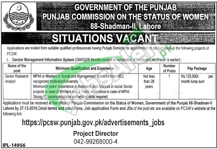 PCSW Punjab Jobs