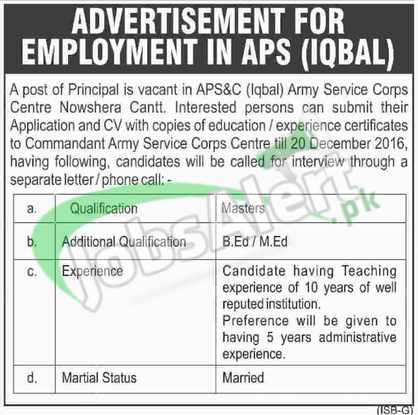 APS & C Nowshera Jobs
