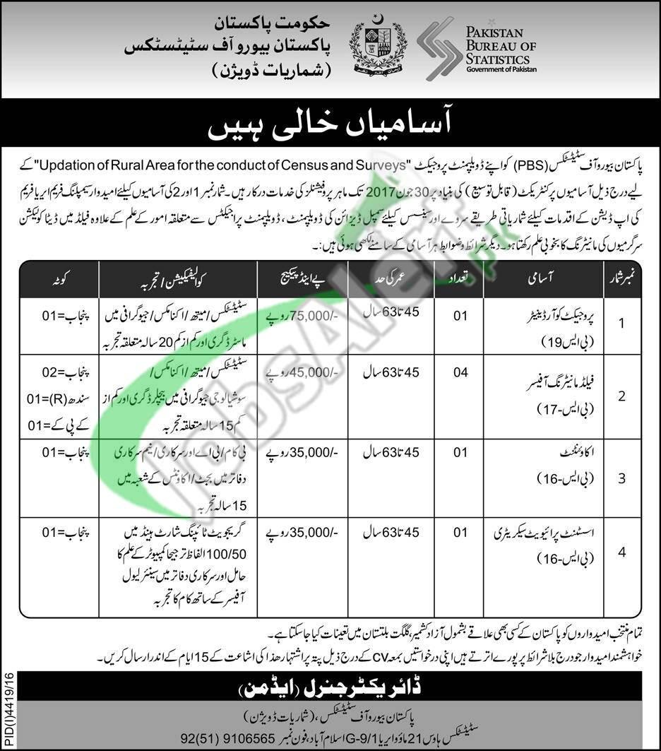 Pakistan Bureau of Statistics Jobs