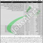 301 Spare Depot EME Rawalpindi Jobs