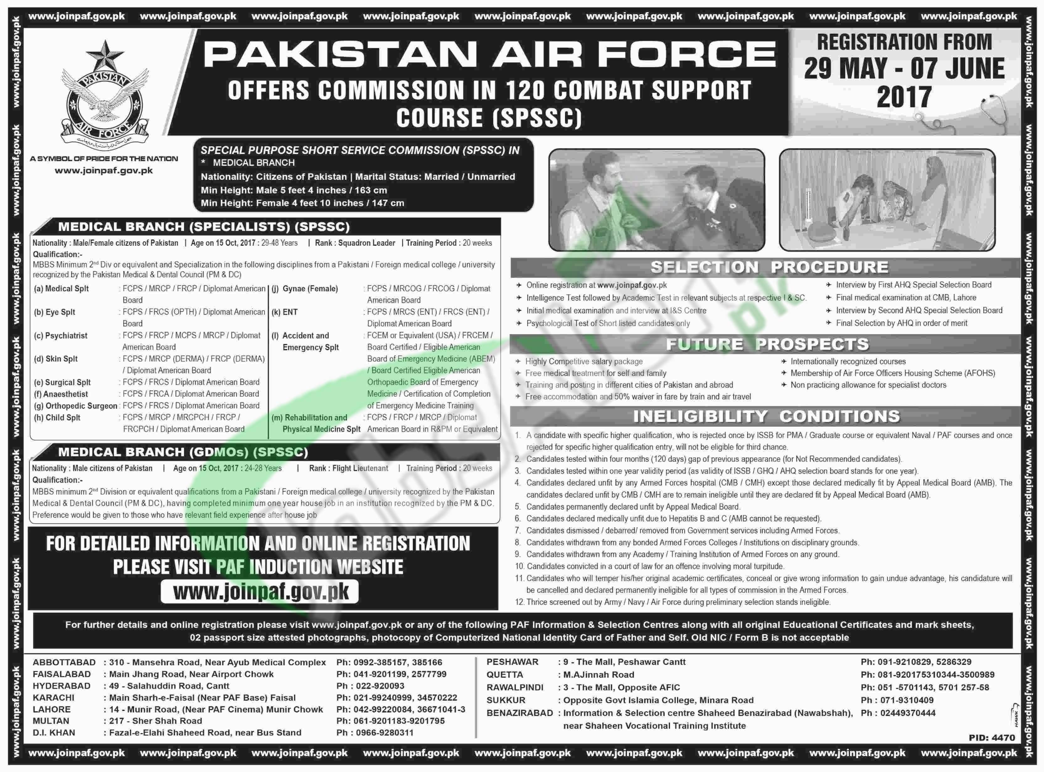 Pak air force jobs online apply