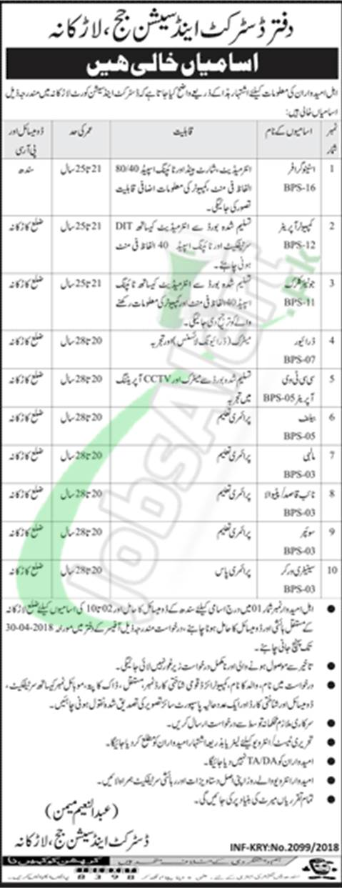 District and Session Court Larkana Jobs 2018