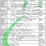 Capital Administration and Development Division Jobs