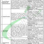 Transport & Mass Transit Department KPK Jobs