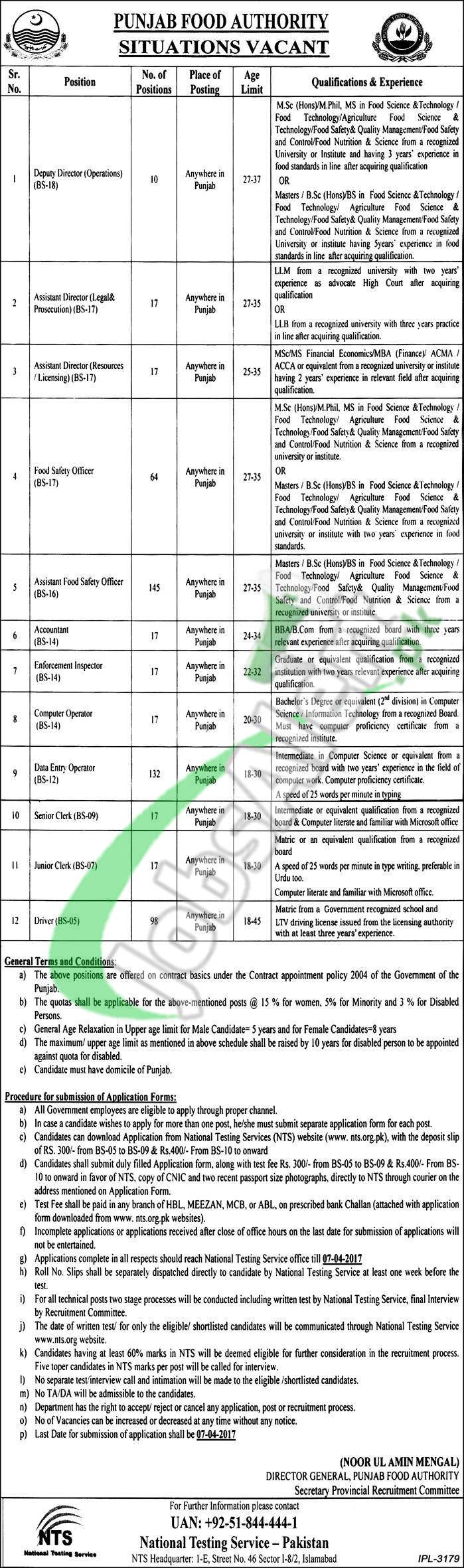 List Of Food Industries In Faisalabad