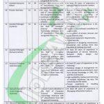 Board of Revenue Sindh Jobs