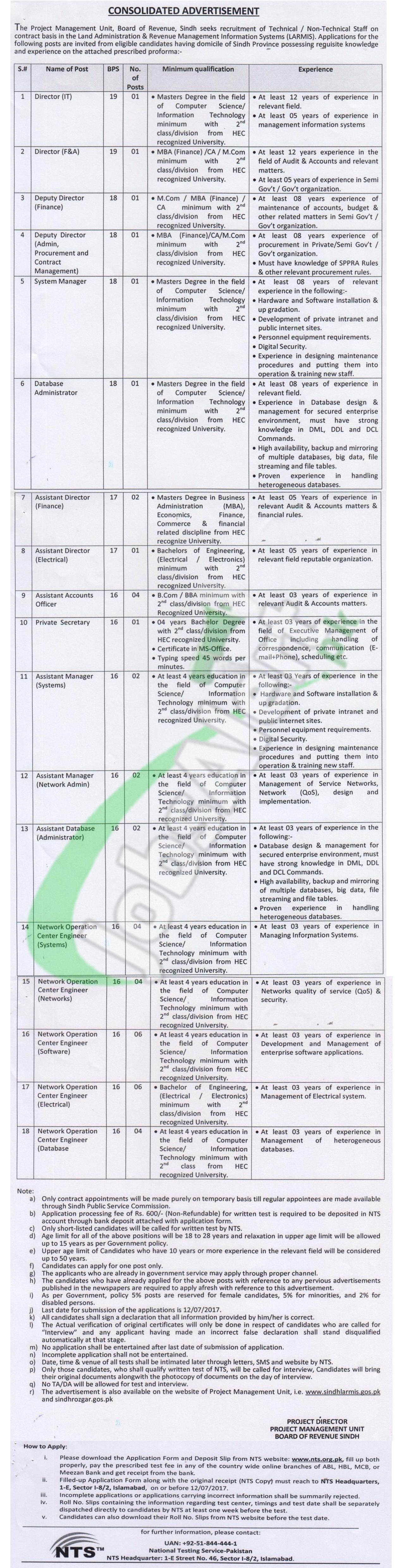 Board of Revenue Sindh Jobs