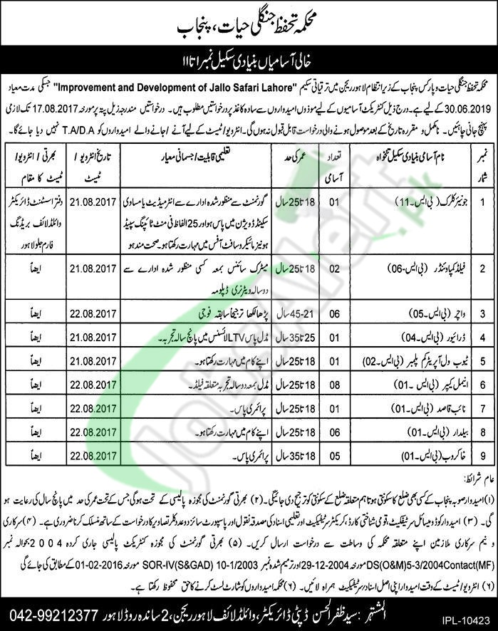 Wildlife Department Punjab Jobs