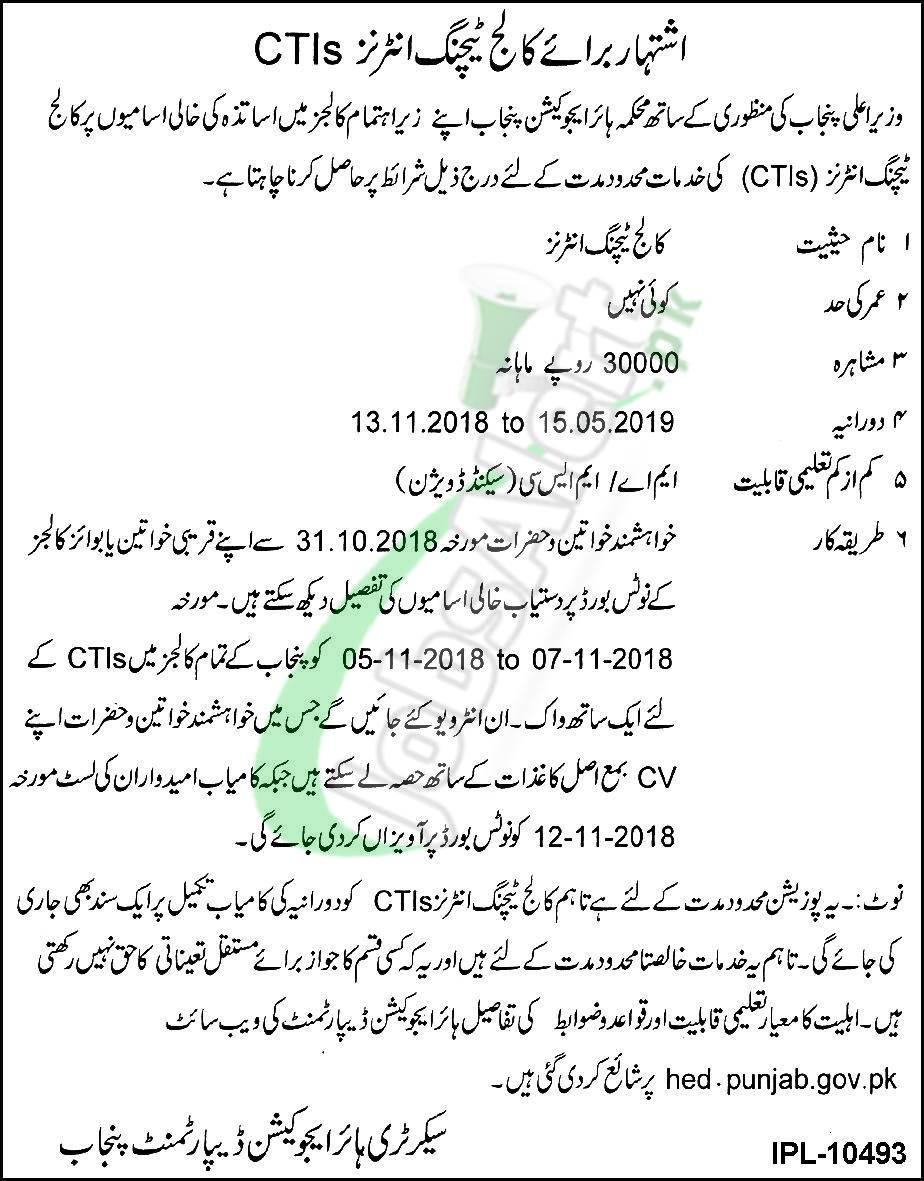 CTI Jobs 2018-19 in Punjab