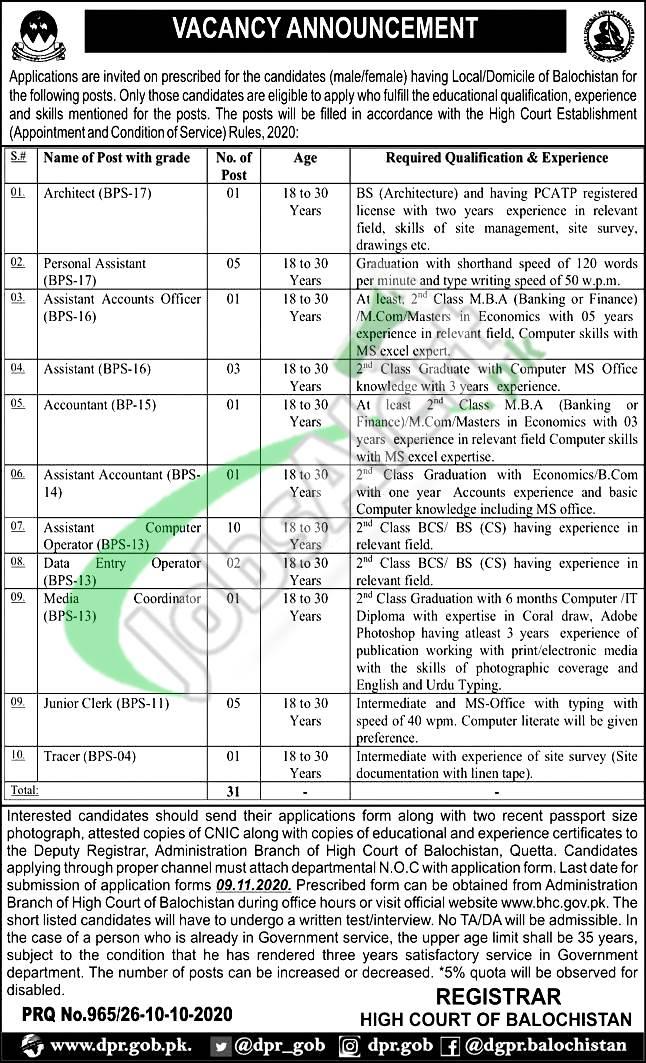 High Court of Balochistan Jobs