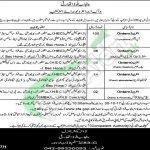 Punjab Food Authority Internship