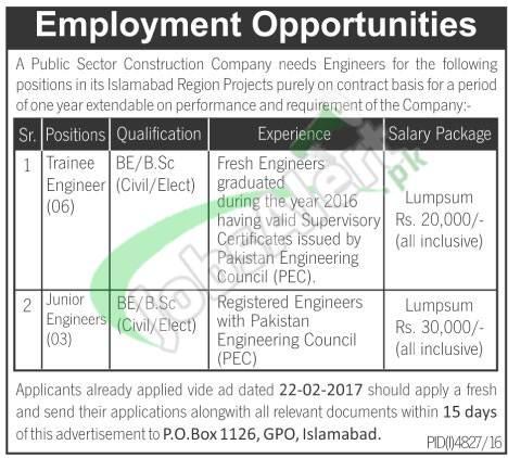 PO Box 1126 Islamabad Jobs