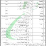 GHQ Rawalpindi Jobs